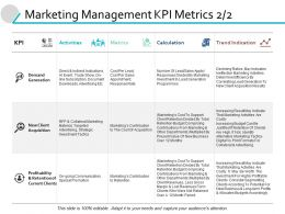Marketing Management Kpi Metrics Ppt Powerpoint Presentation Gallery Graphic