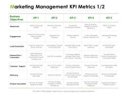 Marketing Management Kpi Metrics Ppt Powerpoint Presentation Ideas Show