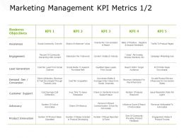 Marketing Management KPI Metrics Process Planning Ppt Powerpoint Presentation Ideas Slide Portrait