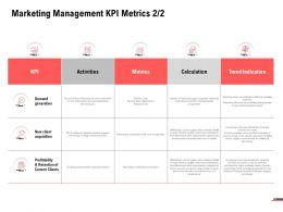 Marketing Management KPI Metrics Strategy Ppt Powerpoint Presentation Portfolio Graphics
