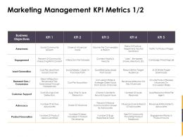 Marketing Management KPI Metrics Voice Ppt Powerpoint Presentation File Formats