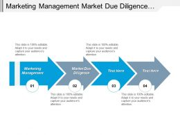 Marketing Management Market Due Diligence Business Development Crisis Management Cpb