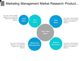 Marketing Management Market Research Product Range Management Monitoring Cpb
