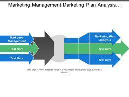 Marketing Management Marketing Plan Analysis Measuring Supplier Performance