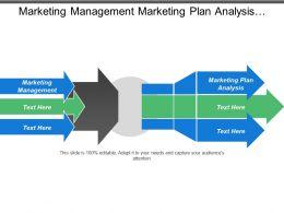 Marketing Management Marketing Plan Analysis Measuring Supplier Performance