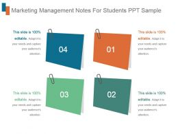 Marketing Management Notes For Students Ppt Sample