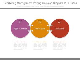 Marketing Management Pricing Decision Diagram Ppt Slides