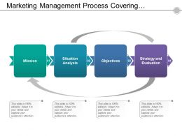 Marketing Management Process Covering Mission Situational Analysis