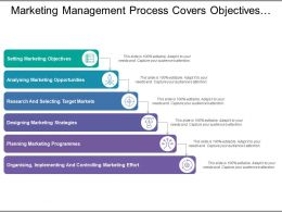 Marketing Management Process Covers Objectives Opportunities Targets