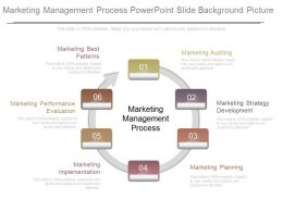 Marketing Management Process Powerpoint Slide Background Picture