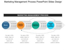 Marketing Management Process Powerpoint Slides Design
