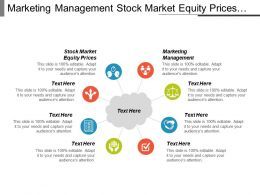 Marketing Management Stock Market Equity Prices Customer Relationship Management Cpb