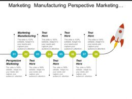 Marketing Manufacturing Perspective Marketing Sales Marketing Lead Management Cpb