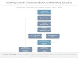 Marketing Materials Development Flow Chart Powerpoint Templates