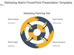Marketing Matrix Powerpoint Presentation Templates