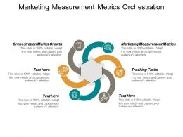 Marketing Measurement Metrics Orchestration Market Growth Tracking Tasks Cpb