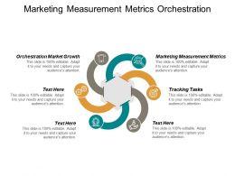 Marketing Measurement Metrics Orchestration Market Growth Tracking Tasks Cpb