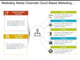 Marketing Media Channels Cloud Based Marketing Database Quality Cpb