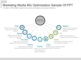 Marketing Media Mix Optimization Sample Of Ppt