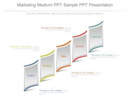 Marketing Medium Ppt Sample Ppt Presentation