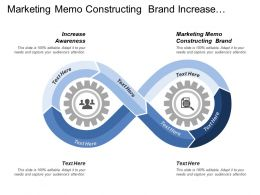Marketing Memo Constructing Brand Increase Awareness Increase Product Portfolio