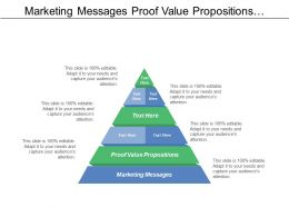 Marketing Messages Proof Value Propositions Timing Cost Benefit Products Features