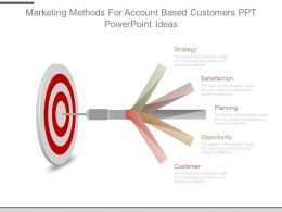 Marketing Methods For Account Based Customers Ppt Powerpoint Ideas