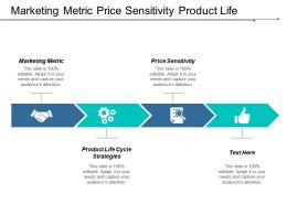 Marketing Metric Price Sensitivity Product Life Cycle Strategies Cpb