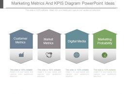 Marketing Metrics And Kpis Diagram Powerpoint Ideas