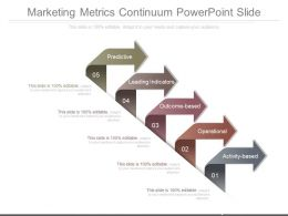 Marketing Metrics Continuum Powerpoint Slide