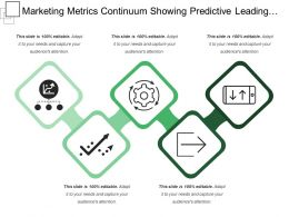Marketing Metrics Continuum Showing Predictive Leading Indicators