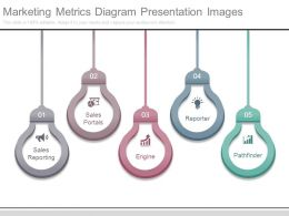 Marketing Metrics Diagram Presentation Images