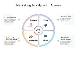 Marketing Mix 4p With Arrows