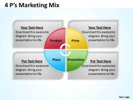 Marketing Mix Boxes Diagram