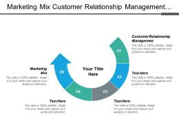 Marketing Mix Customer Relationship Management Business Economic Environment Cpb