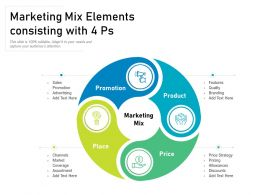 Marketing Mix Elements Consisting With 4 Ps