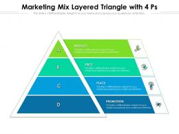 Marketing Mix Layered Triangle With 4 Ps