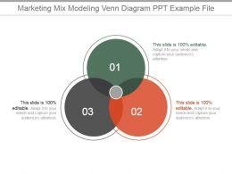 Marketing Mix Modeling Venn Diagram Ppt Example File