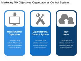 Marketing Mix Objectives Organizational Control System Government Policy