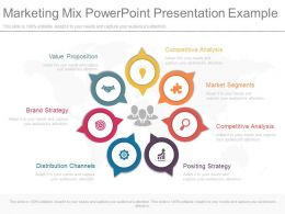Marketing Mix Powerpoint Presentation Example
