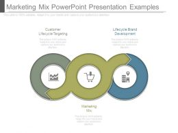 Marketing Mix Powerpoint Presentation Examples