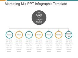 Marketing Mix Ppt Infographic Template