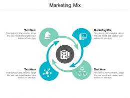 Marketing Mix Ppt Powerpoint Presentation Icon Deck Cpb