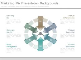 Marketing Mix Presentation Backgrounds