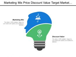 Marketing Mix Price Discount Value Target Market Qualitative Research