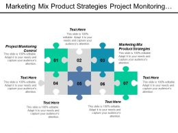 Marketing Mix Product Strategies Project Monitoring Control Risk Matrix Cpb