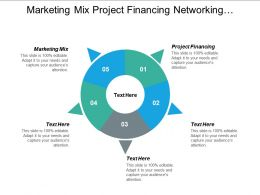 Marketing Mix Project Financing Networking Organization Operating Risk Cpb