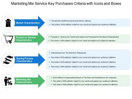 Marketing Mix Service Key Purchases Criteria With Icons And Boxes