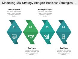 Marketing Mix Strategy Analysis Business Strategies Outsourcing Strategy Cpb