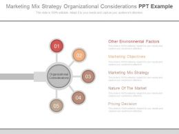 Marketing Mix Strategy Organizational Considerations Ppt Example
